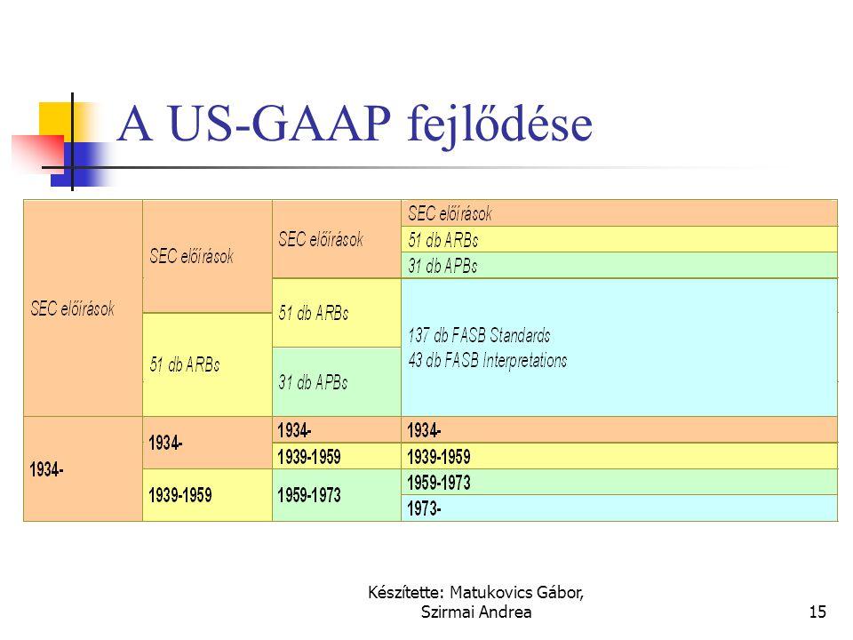 Készítette: Matukovics Gábor, Szirmai Andrea14 A FASB standardalkotása  Az FASB szabályainak hierarchiája:  szabályok (Statements, SFAS),  a meglév