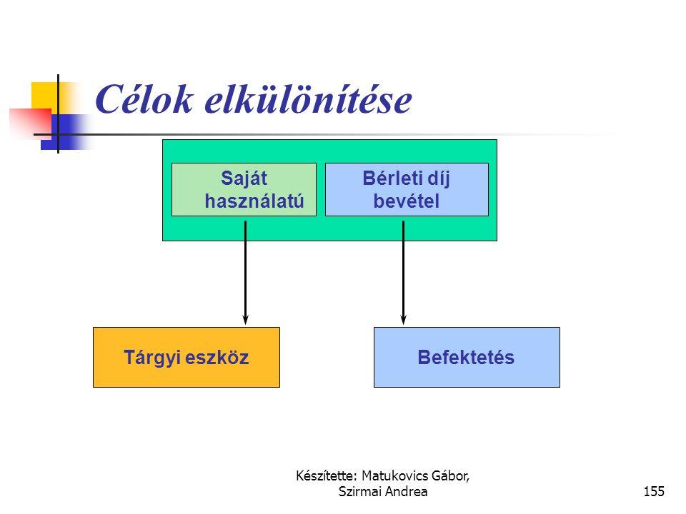 Készítette: Matukovics Gábor, Szirmai Andrea154 Értékelés  A befektetési célú ingatlant kezdetben annak bekerülési értékén kell értékelni. Az ügyleti