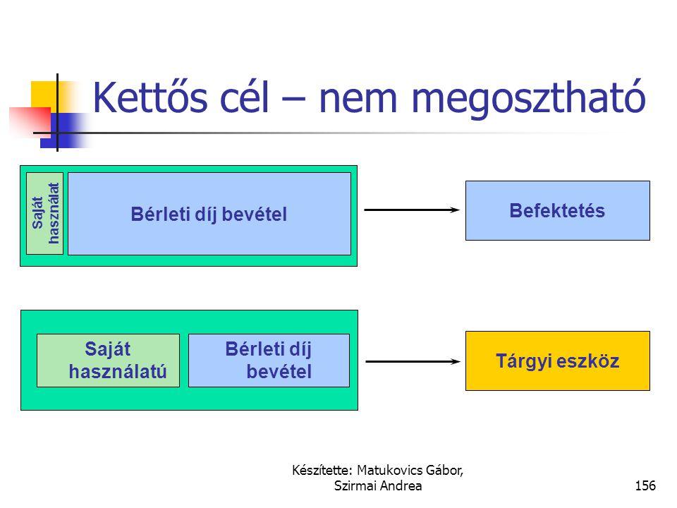 Készítette: Matukovics Gábor, Szirmai Andrea155 Célok elkülönítése Tárgyi eszköz Saját használatú Bérleti díj bevétel Befektetés