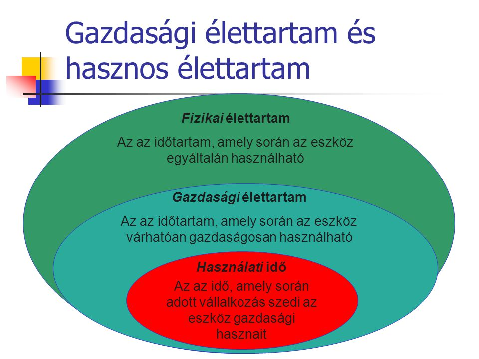 Készítette: Matukovics Gábor, Szirmai Andrea178 Depreciation  a számítási alap (depreciable base of asset) a jelentős maradványértékkel (salvage valu