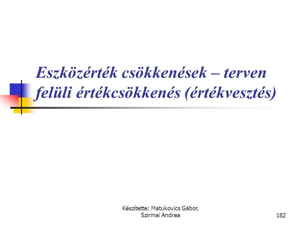 Készítette: Matukovics Gábor, Szirmai Andrea181 Mennyi a tárgyévi értékcsökkenés, ha eszközeit a vállalkozás csoportosan tartja nyilván? • Telefonfülk