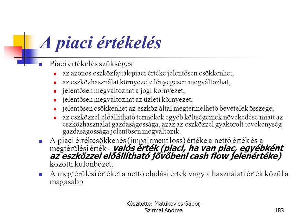 Készítette: Matukovics Gábor, Szirmai Andrea182 Eszközérték csökkenések – terven felüli értékcsökkenés (értékvesztés)