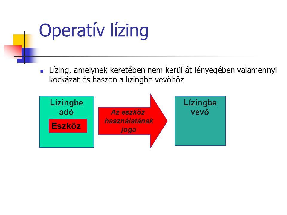 Készítette: Matukovics Gábor, Szirmai Andrea200 Az operatív lízing előnyei  A mérlegen kívüli finanszírozás javítja a saját tőke / kötelezettség arán