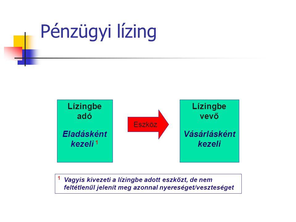Az eszköz használatának joga Operatív lízing  Lízing, amelynek keretében nem kerül át lényegében valamennyi kockázat és haszon a lízingbe vevőhöz Líz