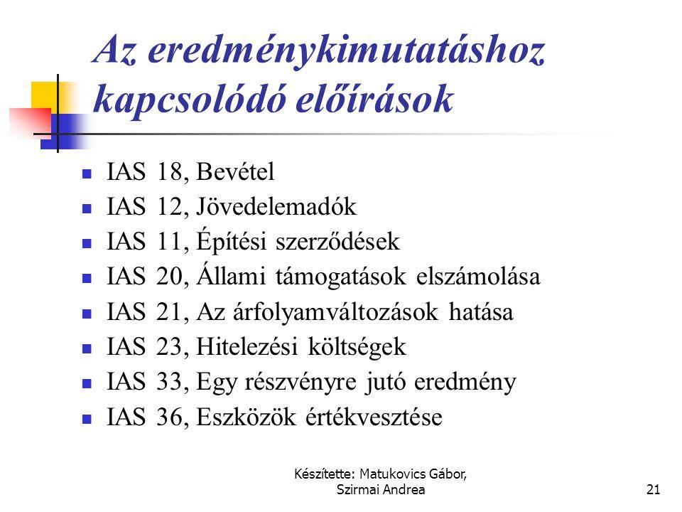 Készítette: Matukovics Gábor, Szirmai Andrea20 A mérleghez kapcsolódó előírások  IAS 2, Készletek  IAS 7, Cash Flow kimutatás  IAS 16, Tárgyi eszkö