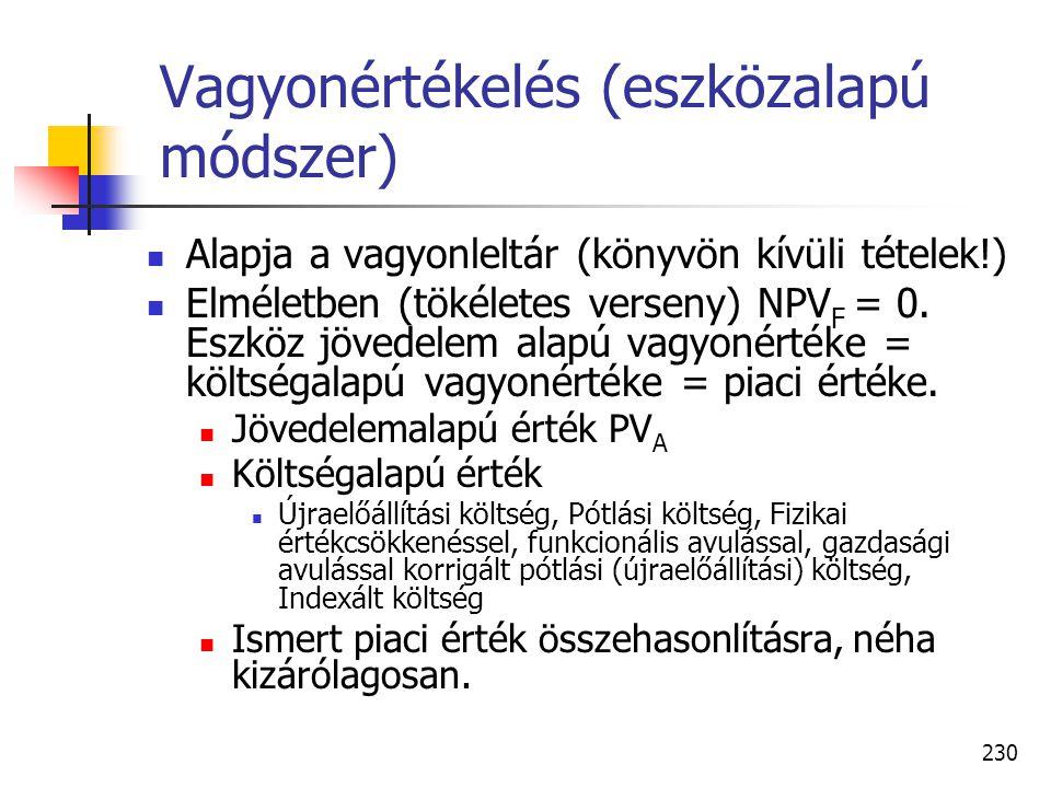 Készítette: Matukovics Gábor, Szirmai Andrea229 A goodwill kimutatása A vállalkozás könyv szerinti eszközeinek valós értéke + Elkülöníthető könyvön kí