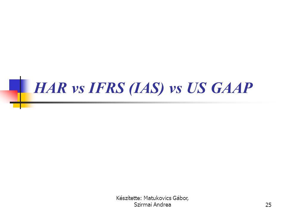Készítette: Matukovics Gábor, Szirmai Andrea24 A harmonizáció hiánya  Ha a US GAAP beszámolóiban kimutatott adózott eredményeket 100%-nak vesszük, ak