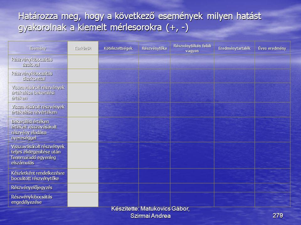 Készítette: Matukovics Gábor, Szirmai Andrea278 Az eredményfelosztás