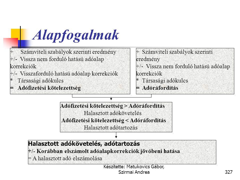 Készítette: Matukovics Gábor, Szirmai Andrea326 A halasztott adó forrása  Adózás-számvitel kapcsolata  A számviteli tartalommal összeállított, befek
