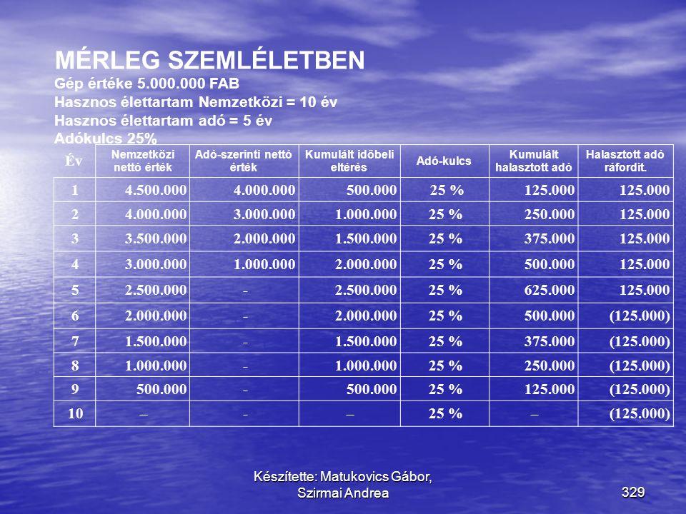 Készítette: Matukovics Gábor, Szirmai Andrea 328 EREDMÉNYKIMUTATÁS SZEMLÉLETBEN Gép értéke 5.000.000 FAB Hasznos élettartam Nemzetközi = 10 év Hasznos