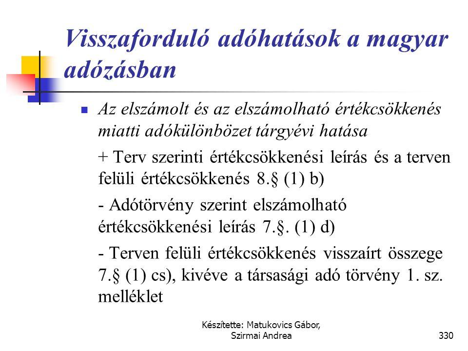 Készítette: Matukovics Gábor, Szirmai Andrea329 MÉRLEG SZEMLÉLETBEN Gép értéke 5.000.000 FAB Hasznos élettartam Nemzetközi = 10 év Hasznos élettartam