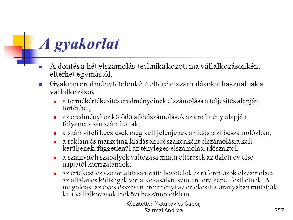 Készítette: Matukovics Gábor, Szirmai Andrea356 Egy vállalkozás havi nyeresége 100 FAB. A vállalkozás karácsonyra reklámkampányt szervez, melynek költ
