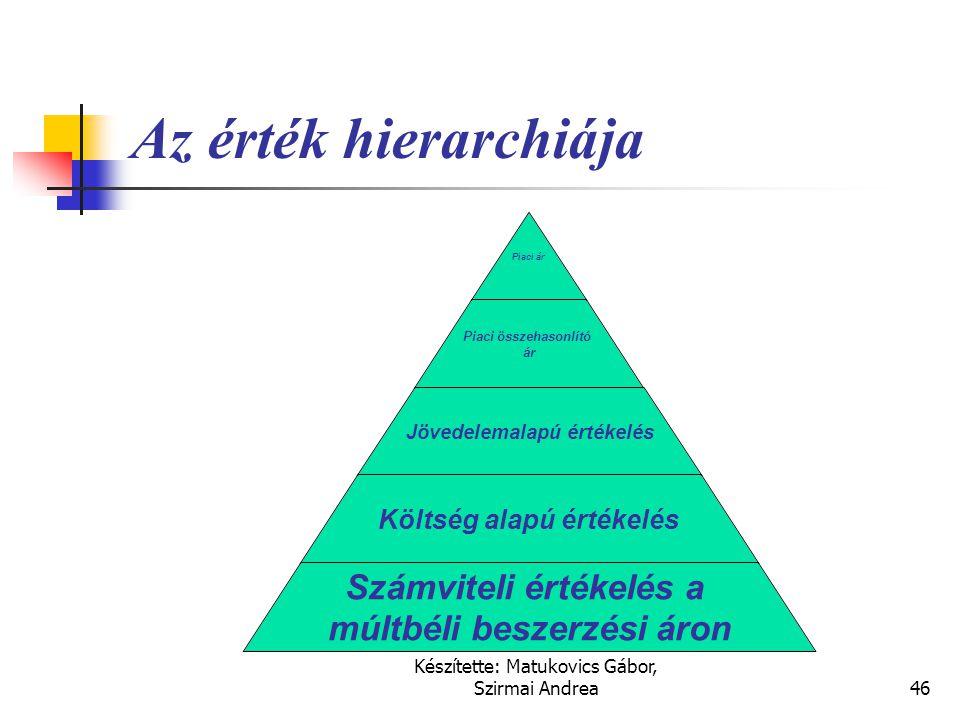 Készítette: Matukovics Gábor, Szirmai Andrea45 Az érték fogalma  történelmi (múltbeli) érték (historical value):  Az eszközöket a pénzeszközben fize