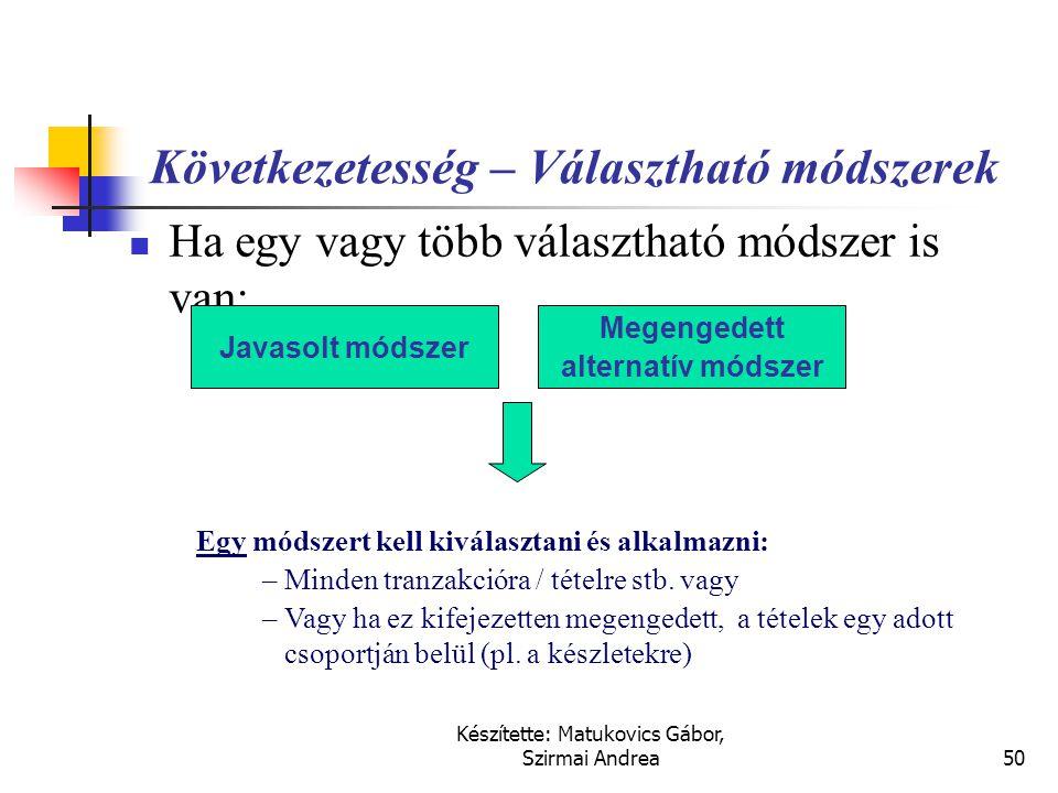Készítette: Matukovics Gábor, Szirmai Andrea49 A nemzetközi beszámoló-készítés