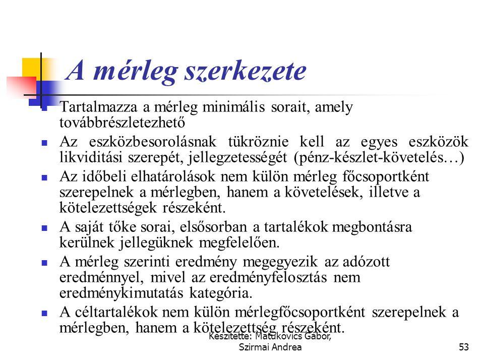 Készítette: Matukovics Gábor, Szirmai Andrea52 A mérlegkimutatás összeállítása
