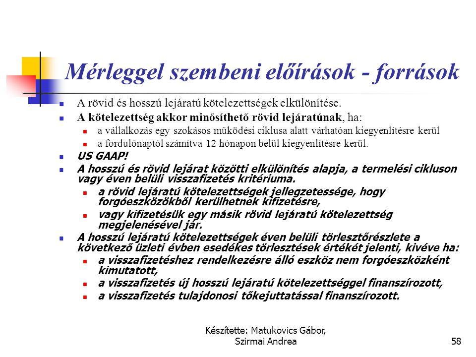 Készítette: Matukovics Gábor, Szirmai Andrea57 Tevékenységi célt szolgáló eszközök