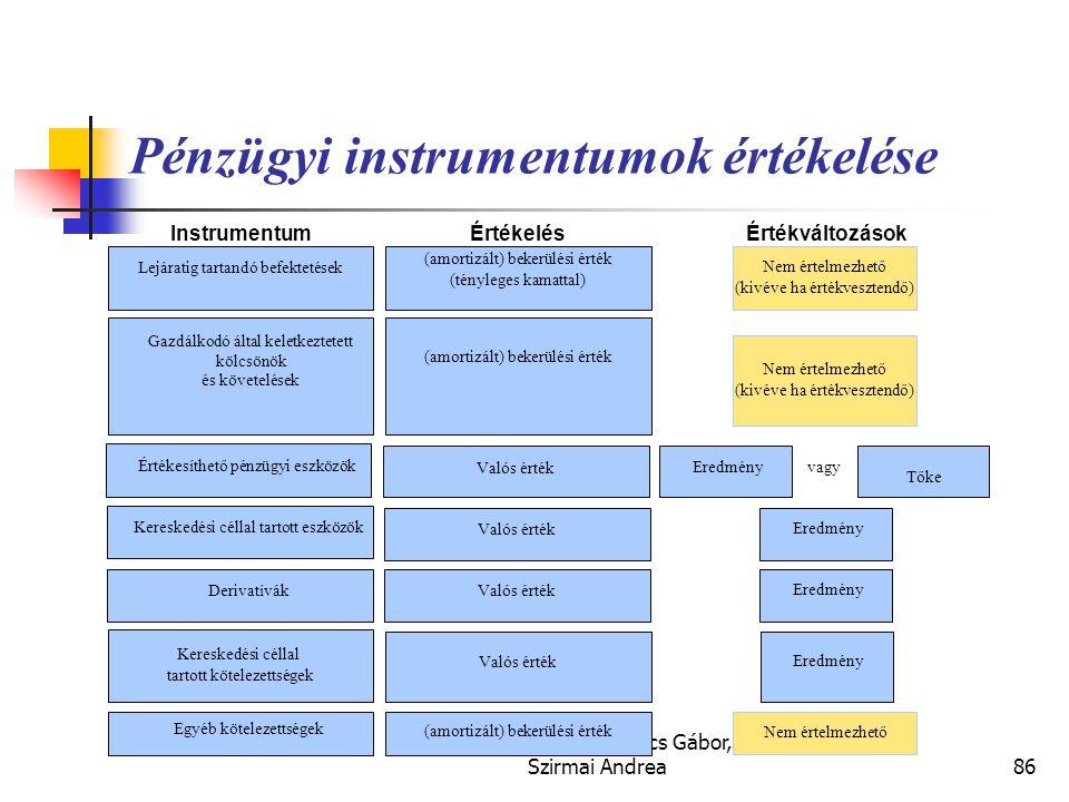 Készítette: Matukovics Gábor, Szirmai Andrea85 Kereskedési céllal tartott pénzügyi eszközök és kötelezettségek  Olyan eszközök és kötelezettségek, am
