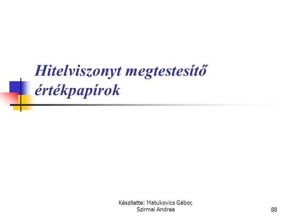 Készítette: Matukovics Gábor, Szirmai Andrea87 Nem fedezeti célú pénzügyi instrumentumok