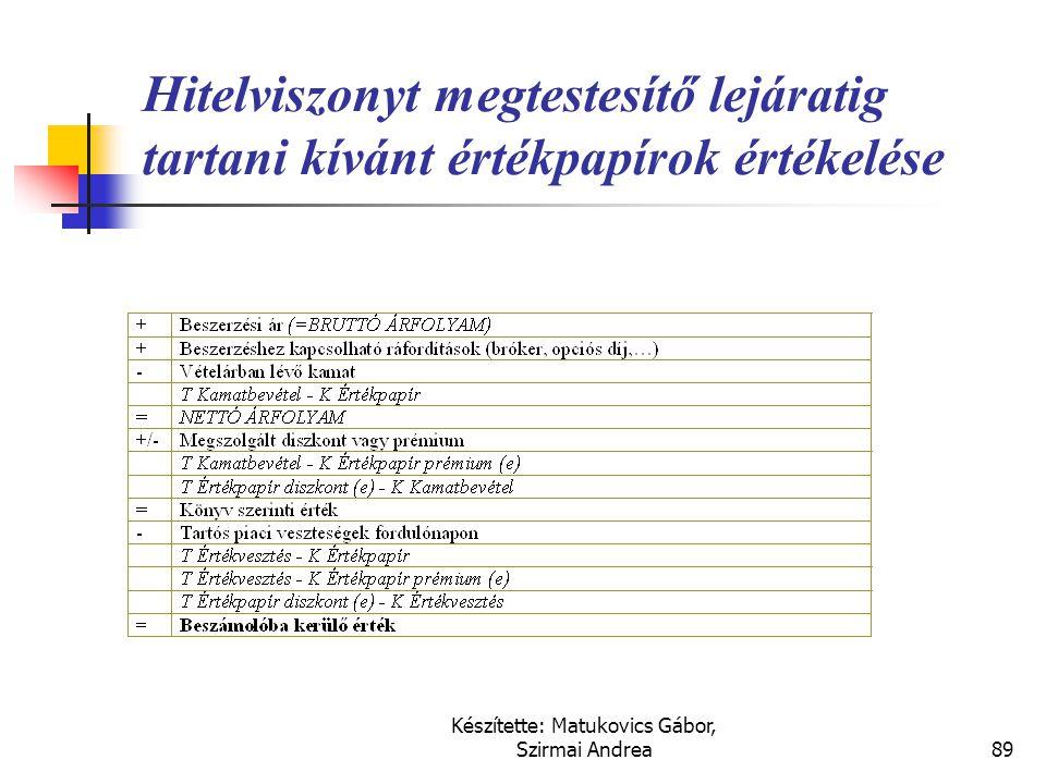 Készítette: Matukovics Gábor, Szirmai Andrea88 Hitelviszonyt megtestesítő értékpapírok