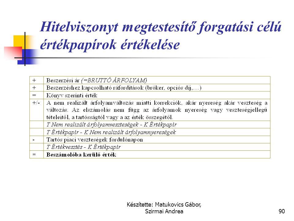 Készítette: Matukovics Gábor, Szirmai Andrea89 Hitelviszonyt megtestesítő lejáratig tartani kívánt értékpapírok értékelése