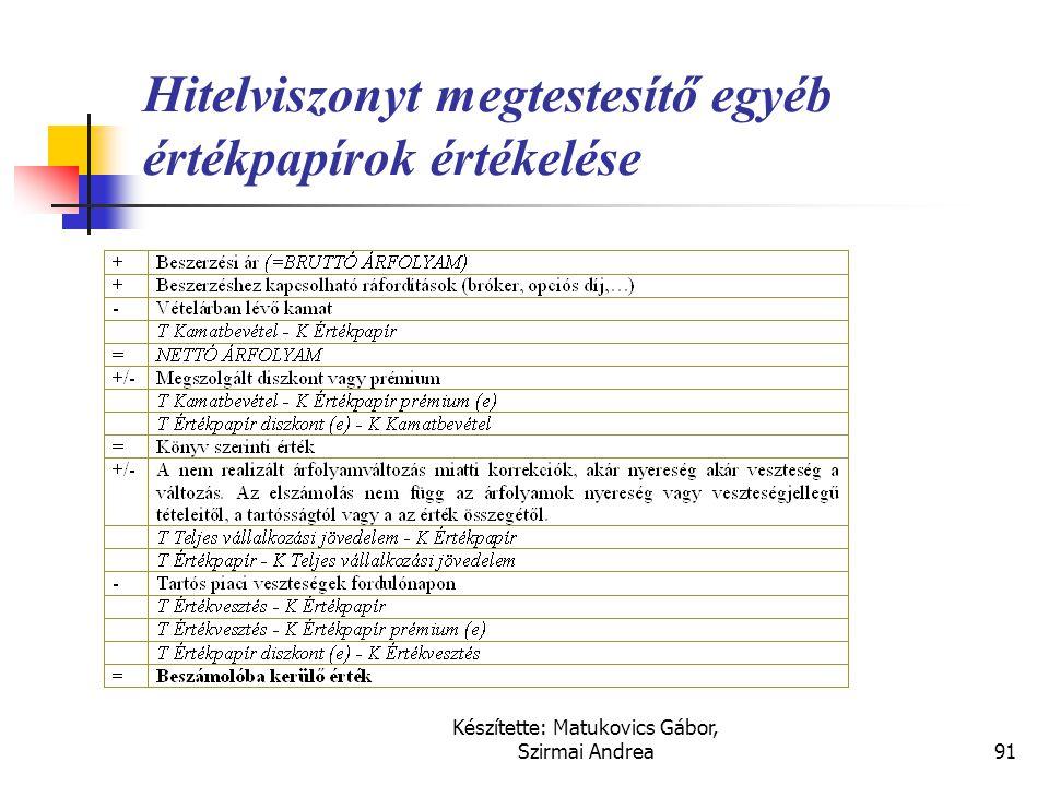 Készítette: Matukovics Gábor, Szirmai Andrea90 Hitelviszonyt megtestesítő forgatási célú értékpapírok értékelése