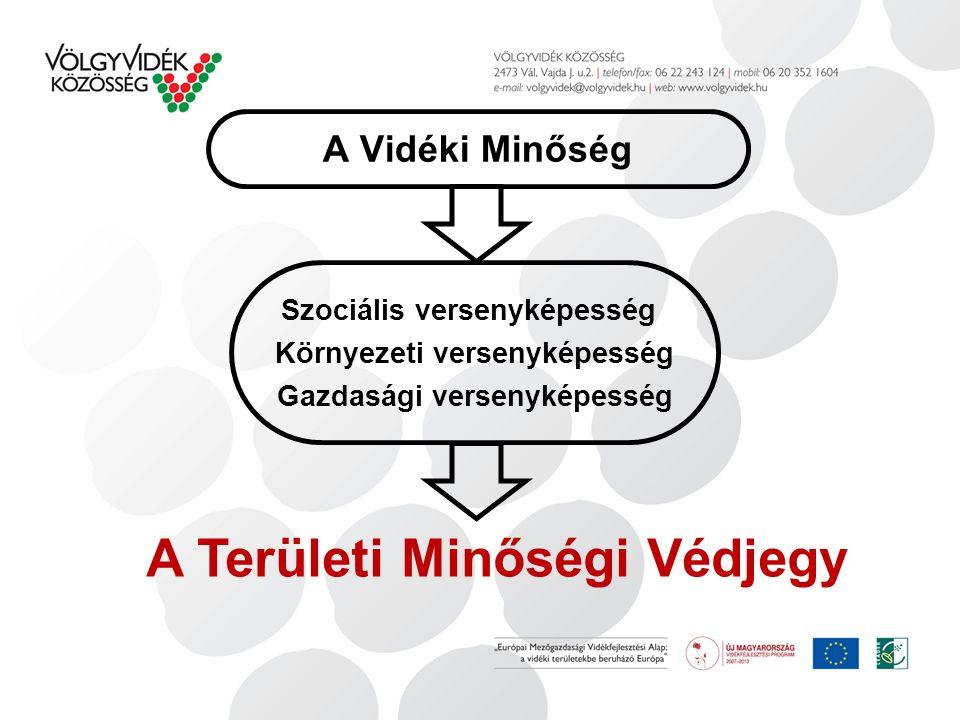 A Vidéki Minőség Szociális versenyképesség Környezeti versenyképesség Gazdasági versenyképesség A Területi Minőségi Védjegy