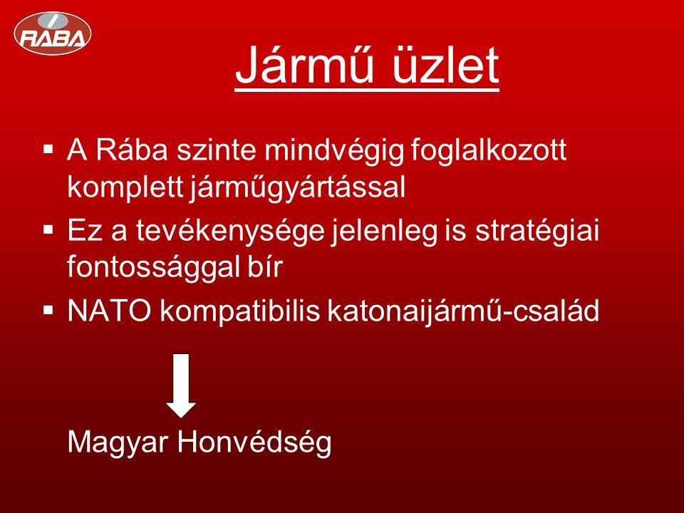 Jármű üzlet  A Rába szinte mindvégig foglalkozott komplett járműgyártással  Ez a tevékenysége jelenleg is stratégiai fontossággal bír  NATO kompatibilis katonaijármű-család Magyar Honvédség