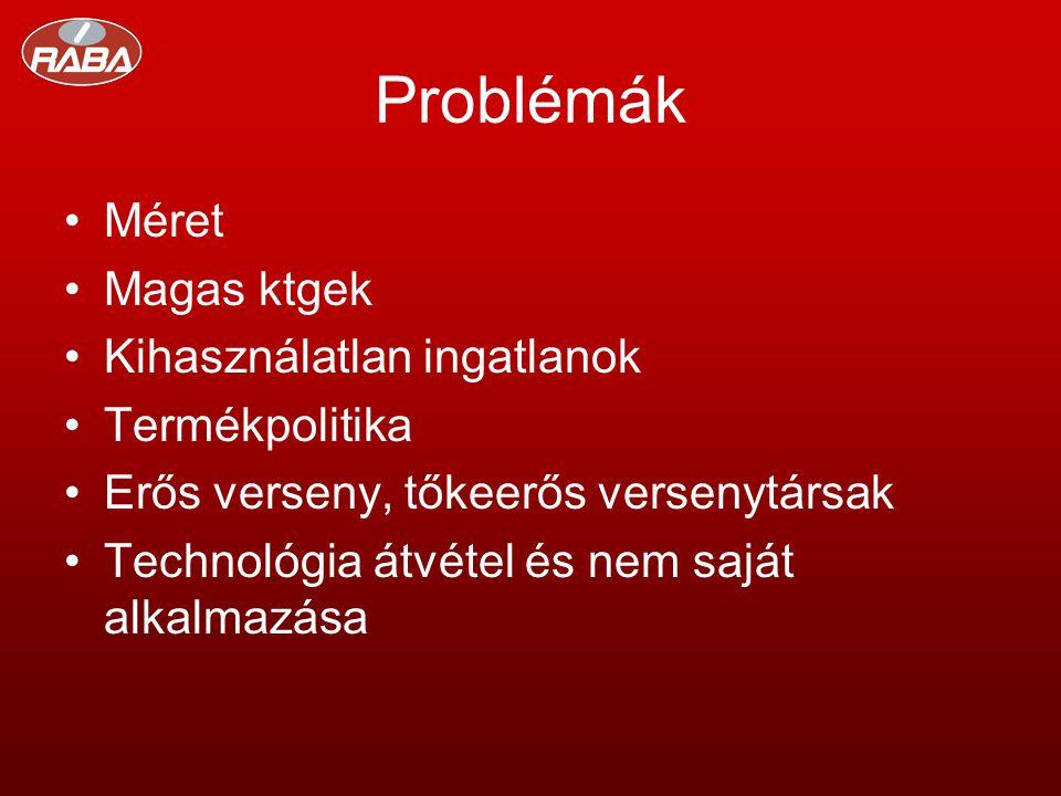 Problémák •Méret •Magas ktgek •Kihasználatlan ingatlanok •Termékpolitika •Erős verseny, tőkeerős versenytársak •Technológia átvétel és nem saját alkalmazása