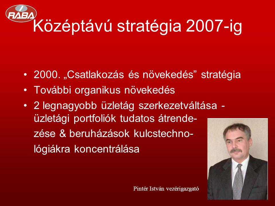 Középtávú stratégia 2007-ig •2000.