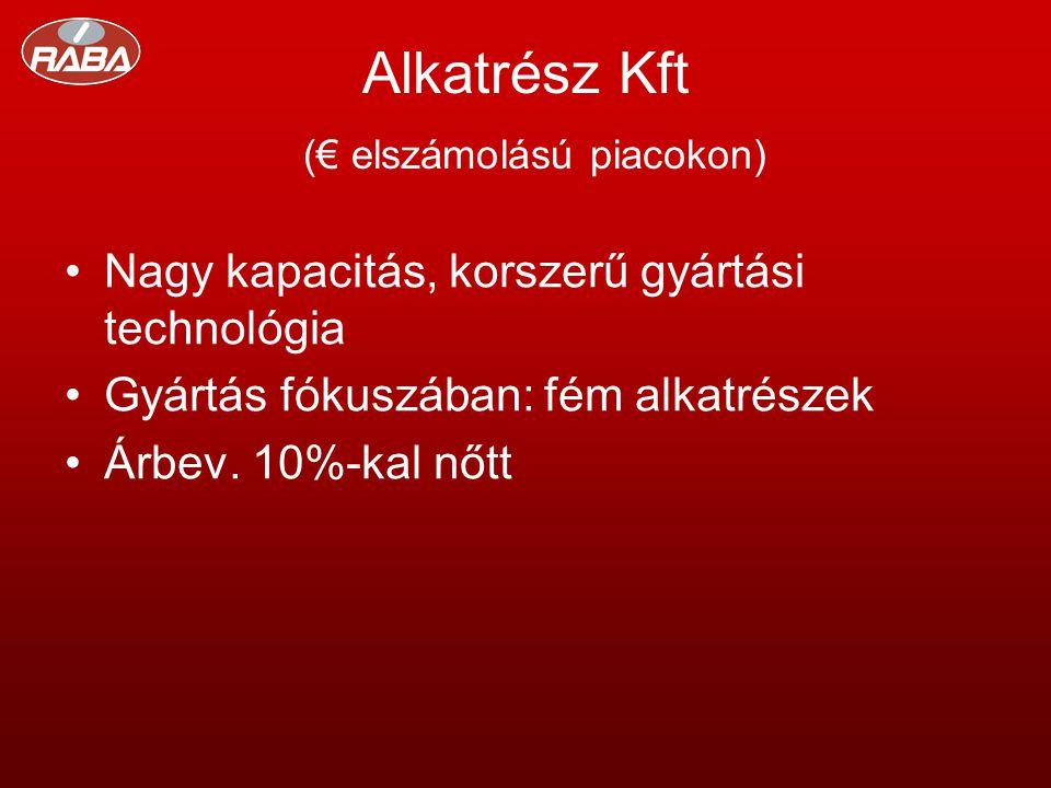 Alkatrész Kft (€ elszámolású piacokon) •Nagy kapacitás, korszerű gyártási technológia •Gyártás fókuszában: fém alkatrészek •Árbev.