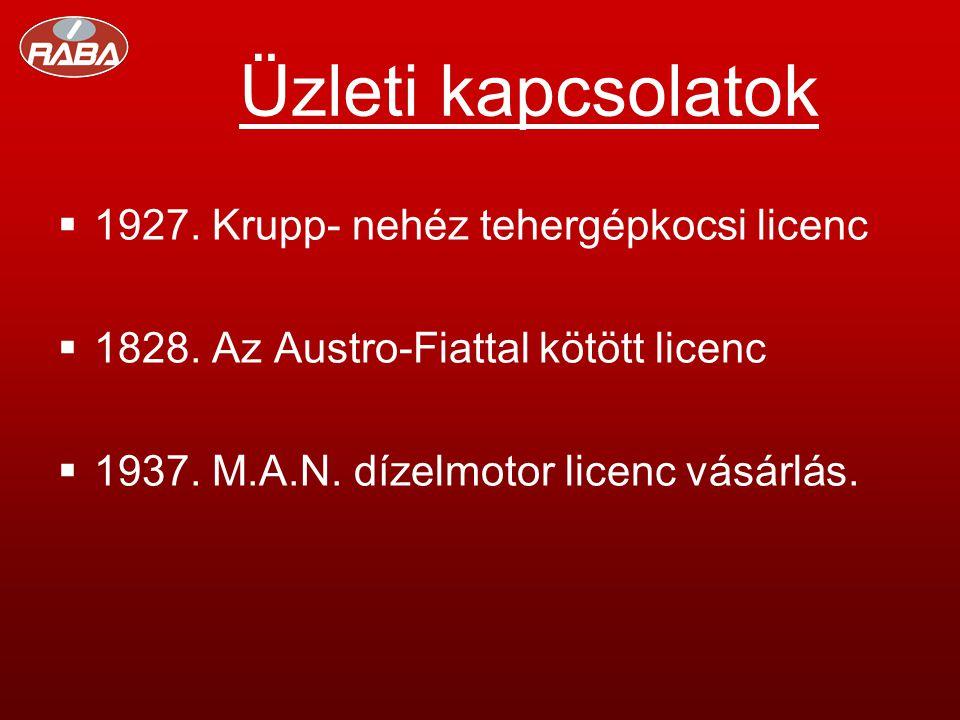 Üzleti kapcsolatok  1927. Krupp- nehéz tehergépkocsi licenc  1828.