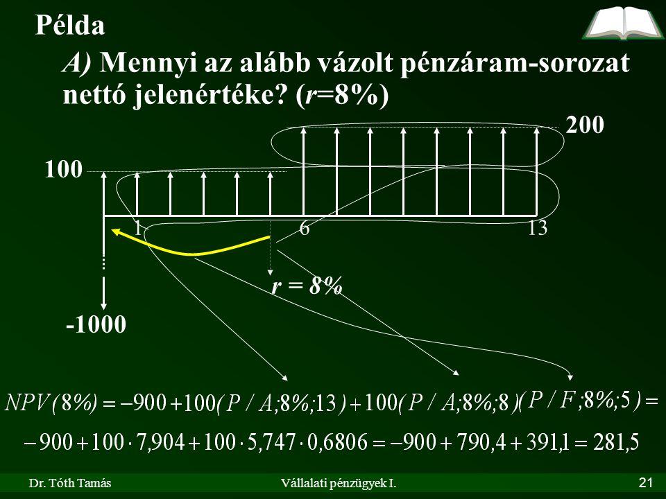 Dr. Tóth TamásVállalati pénzügyek I.21 Példa A) Mennyi az alább vázolt pénzáram-sorozat nettó jelenértéke? (r=8%) 200 100 r = 8% 1613 -1000