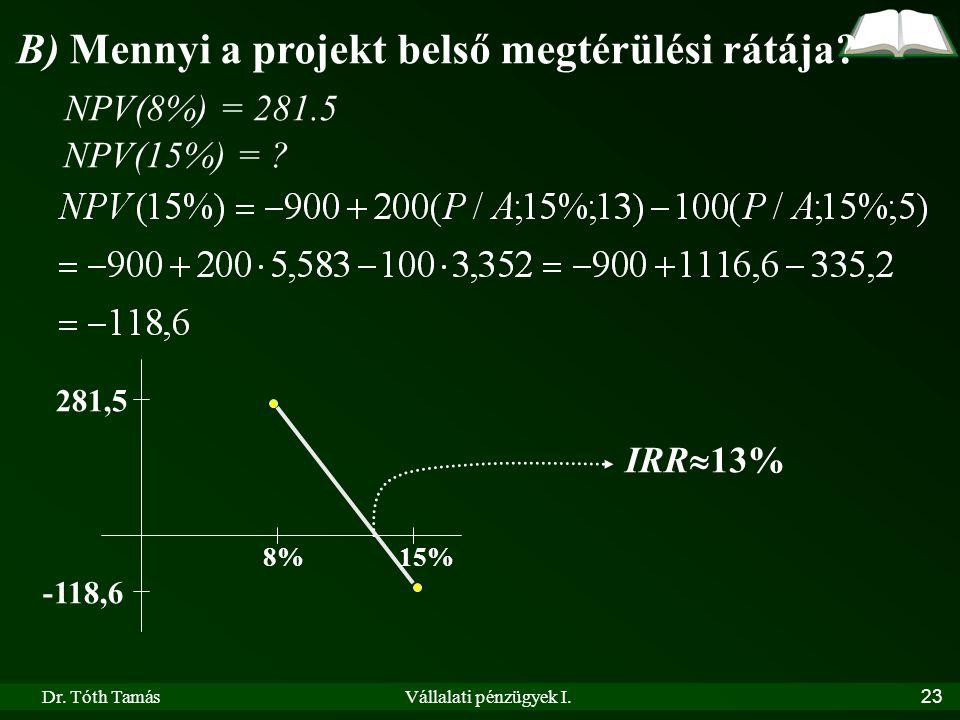 Dr. Tóth TamásVállalati pénzügyek I.23 B) Mennyi a projekt belső megtérülési rátája? NPV(8%) = 281.5 NPV(15%) = ? 8% -118,6 IRR  13% 281,5 15%