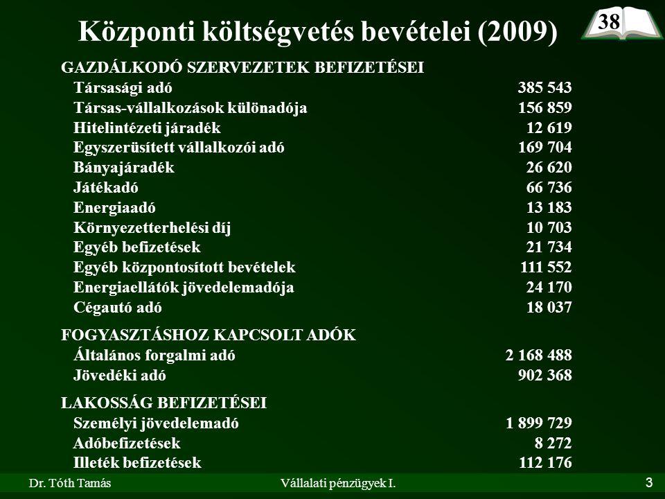 Dr. Tóth TamásVállalati pénzügyek I.3 Központi költségvetés bevételei (2009) 38 GAZDÁLKODÓ SZERVEZETEK BEFIZETÉSEI Társasági adó385 543 Társas-vállalk