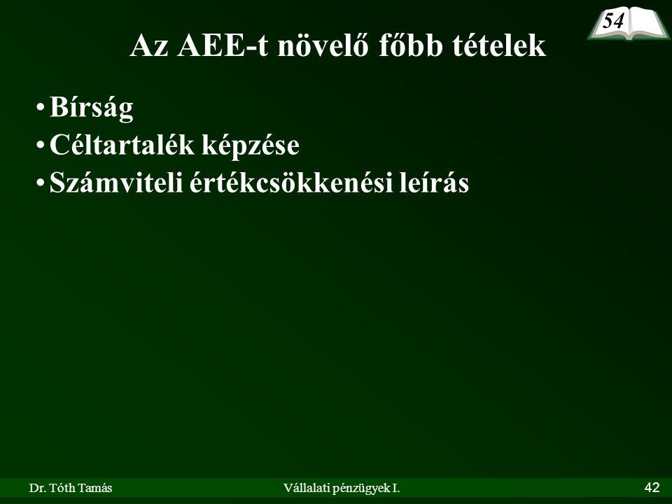 Dr. Tóth TamásVállalati pénzügyek I.42 Az AEE-t növelő főbb tételek •Bírság •Céltartalék képzése •Számviteli értékcsökkenési leírás 54