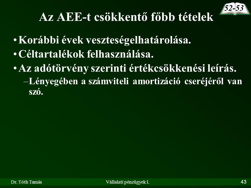 Dr. Tóth TamásVállalati pénzügyek I.43 Az AEE-t csökkentő főbb tételek •Korábbi évek veszteségelhatárolása. •Céltartalékok felhasználása. •Az adótörvé