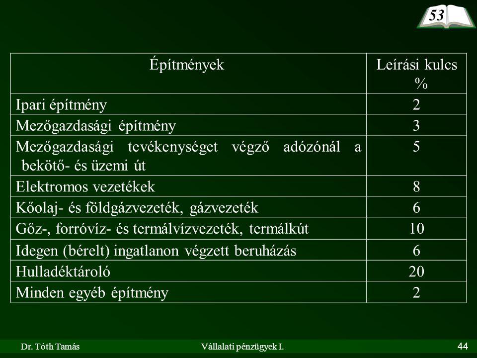 Dr. Tóth TamásVállalati pénzügyek I.44 ÉpítményekLeírási kulcs % Ipari építmény2 Mezőgazdasági építmény3 Mezőgazdasági tevékenységet végző adózónál a