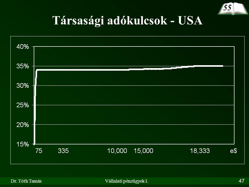 Dr. Tóth TamásVállalati pénzügyek I.47 55 Társasági adókulcsok - USA
