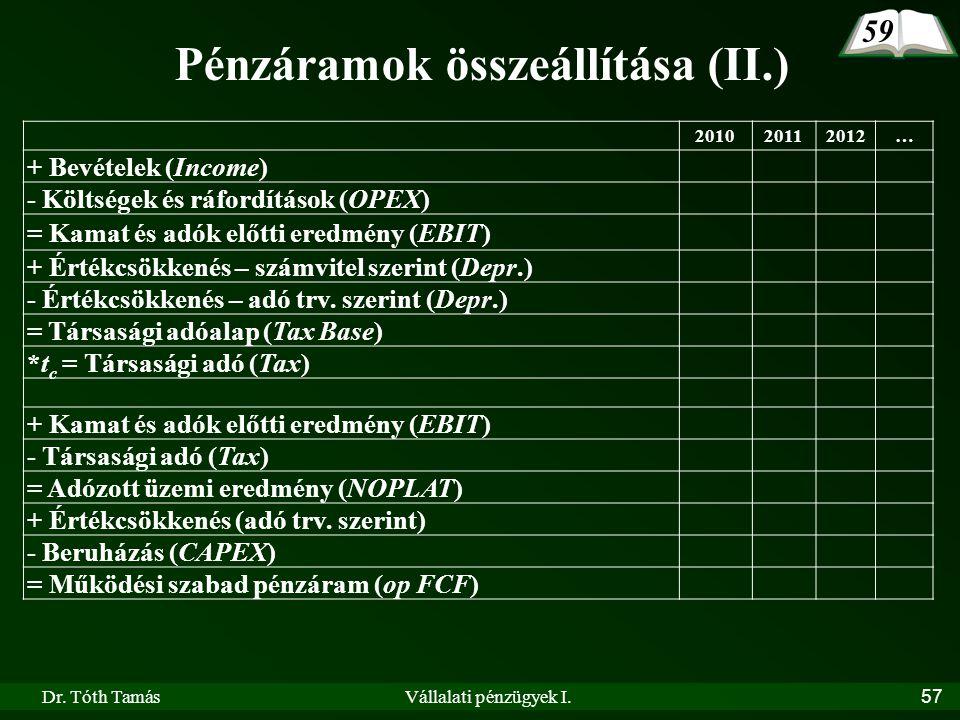 Dr. Tóth TamásVállalati pénzügyek I.57 201020112012… + Bevételek (Income) - Költségek és ráfordítások (OPEX) = Kamat és adók előtti eredmény (EBIT) +