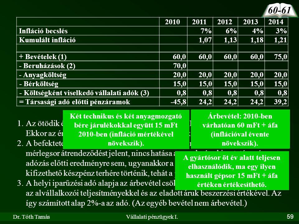Dr. Tóth TamásVállalati pénzügyek I.59 20102011201220132014 Infláció becslés7%6%4%3% Kumulált infláció1,071,131,181,21 1.Az ötödik évben a gépsor érté