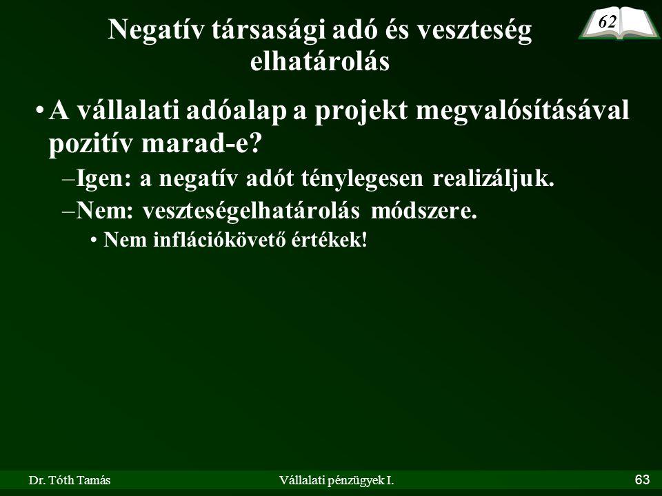 Dr. Tóth TamásVállalati pénzügyek I.63 Negatív társasági adó és veszteség elhatárolás •A vállalati adóalap a projekt megvalósításával pozitív marad-e?