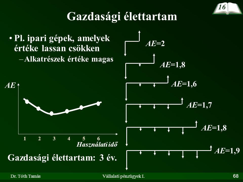 Dr. Tóth TamásVállalati pénzügyek I.68 Gazdasági élettartam •Pl. ipari gépek, amelyek értéke lassan csökken –Alkatrészek értéke magas 16 AE=2 AE=1,6 A
