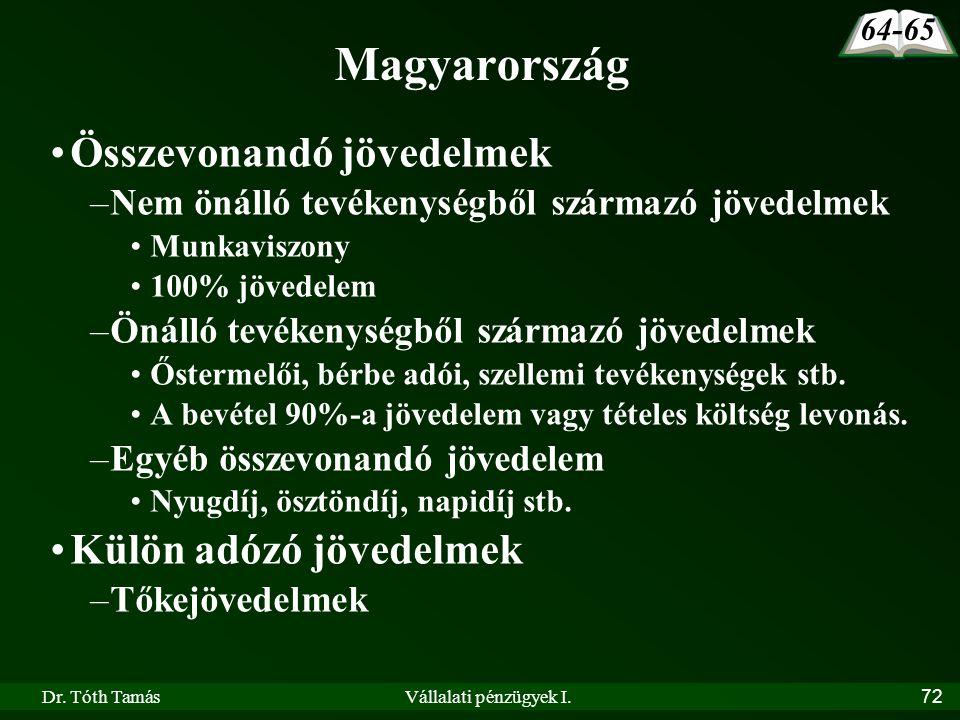 Dr. Tóth TamásVállalati pénzügyek I.72 Magyarország •Összevonandó jövedelmek –Nem önálló tevékenységből származó jövedelmek •Munkaviszony •100% jövede