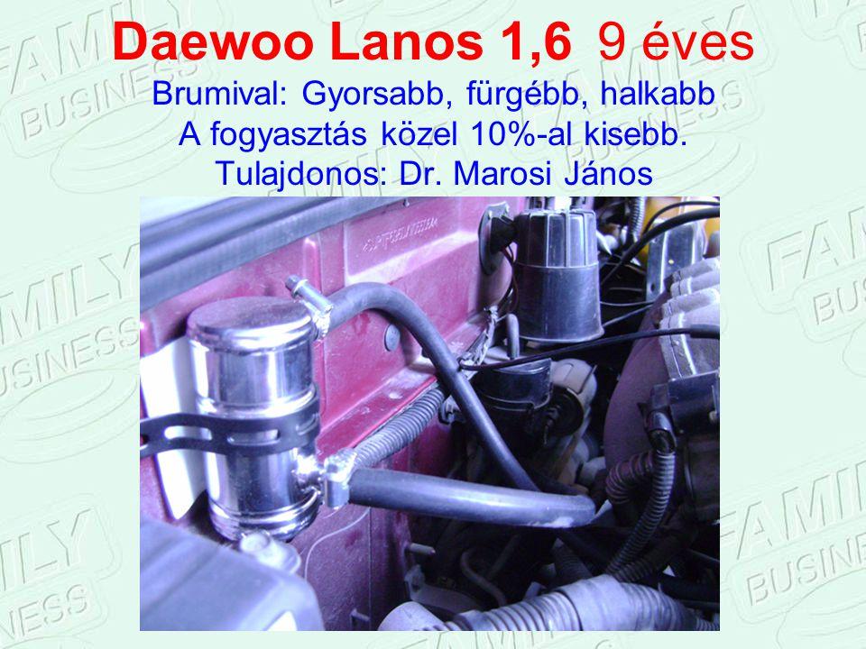 Suzuki Ignis 1,3 GLX 92.000 km 2004-es Fogyasztás 7,7-8,3 L, Brumival: 6,7 L Tulajdonos: Borcsányi Péter