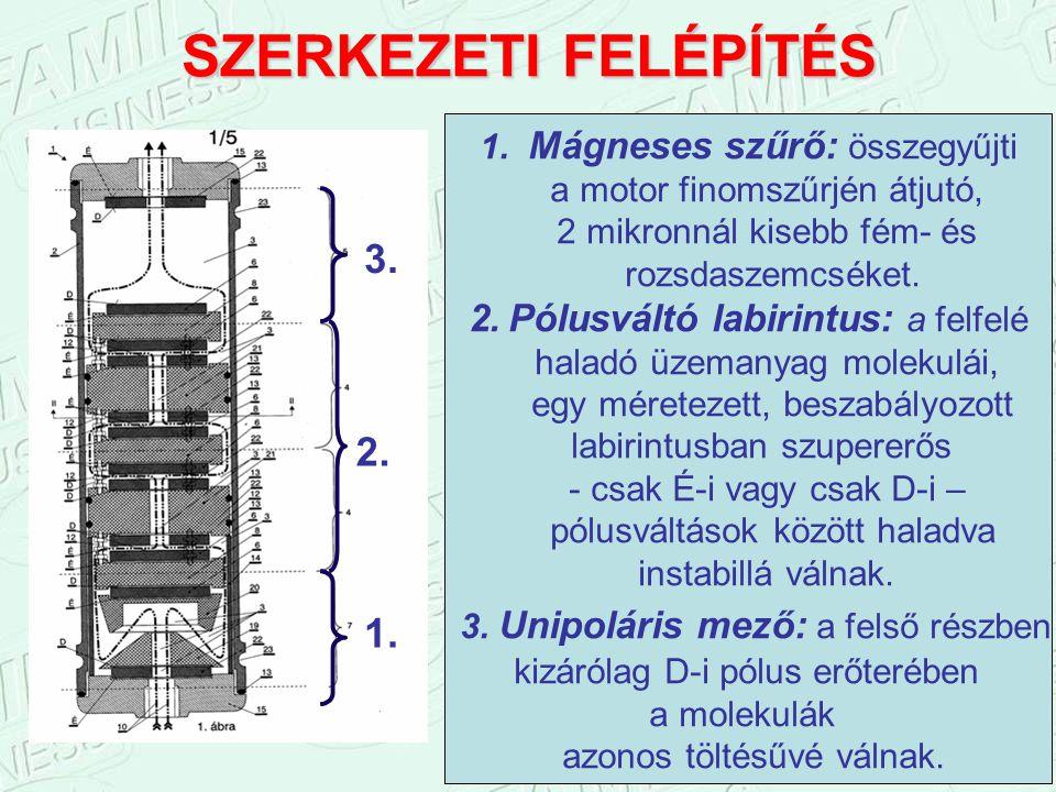 MŰKÖDÉSI ELV A felfelé haladó üzemanyag egy pontosan méretezett és beszabályozott mágneses labirintuson keresztül haladva, a felső részben elhelyezett
