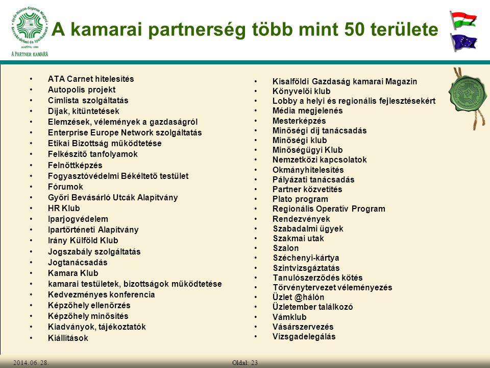 Oldal: 232014. 06. 28. A kamarai partnerség több mint 50 területe •ATA Carnet hitelesítés •Autopolis projekt •Címlista szolgáltatás •Díjak, kitüntetés