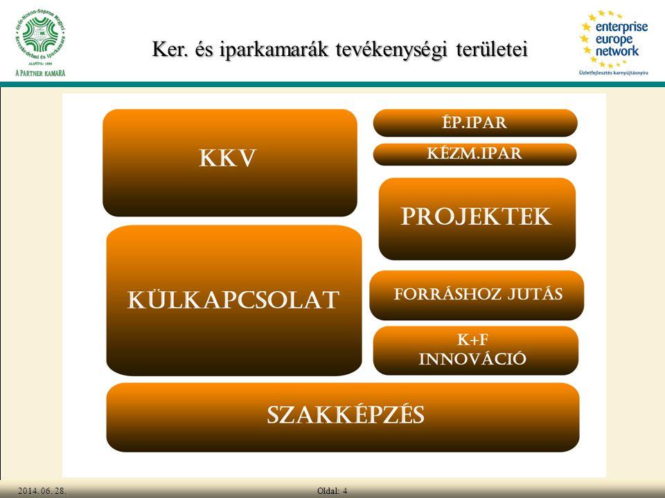 Oldal: 42014. 06. 28. Ker. és iparkamarák tevékenységi területei