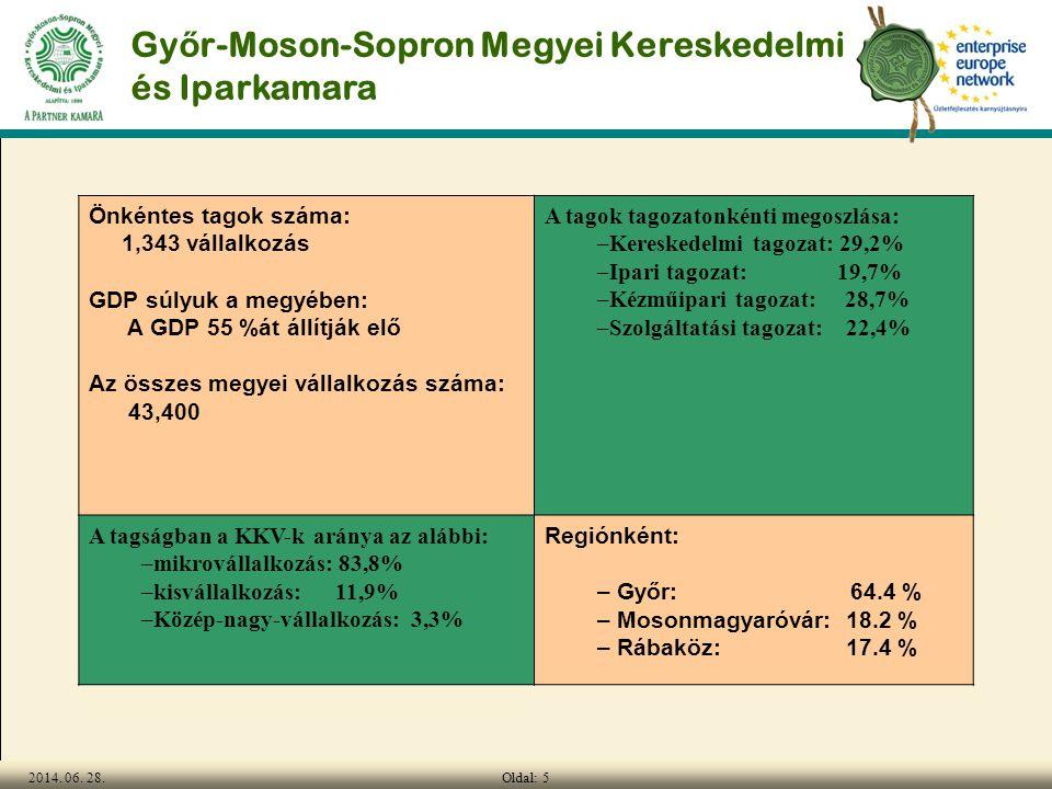 Oldal: 52014. 06. 28. Gy ő r-Moson-Sopron Megyei Kereskedelmi és Iparkamara Önkéntes tagok száma: 1,343 vállalkozás GDP súlyuk a megyében: A GDP 55 %á