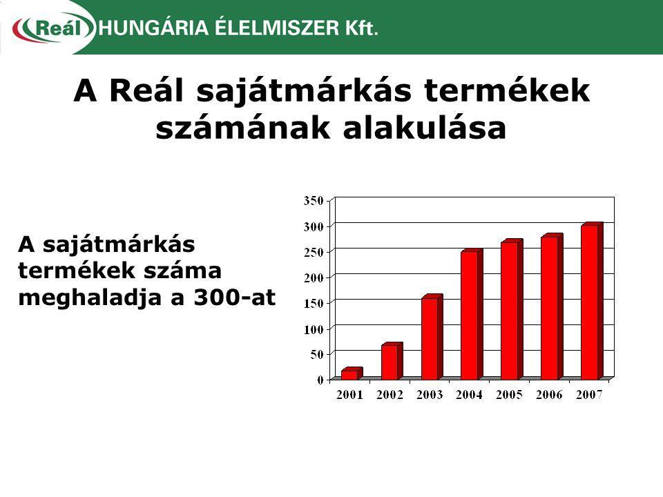 A Reál sajátmárkás termékek számának alakulása A sajátmárkás termékek száma meghaladja a 300-at