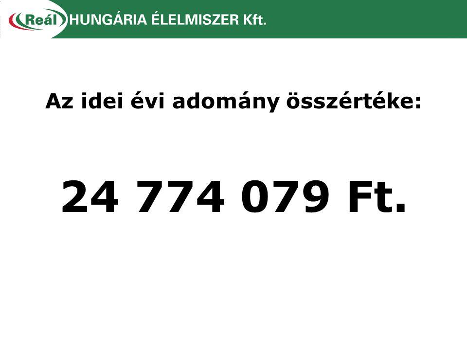 Az idei évi adomány összértéke: 24 774 079 Ft.